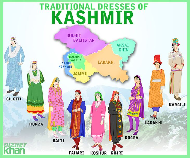 800px-Traditional_Dresses_of_Kashmir