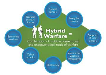 hybrid_warfare-insight-on-kashmir